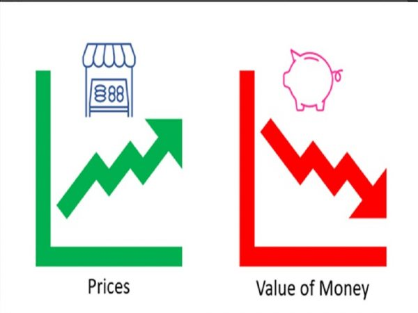 Aktualno: Zakaj morate zaradi inflacije v pogodbo vključiti ustrezno (inflatorno) klavzulo?